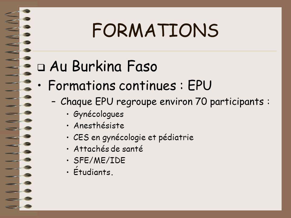 FORMATIONS Au Burkina Faso Formations continues : EPU –Chaque EPU regroupe environ 70 participants : Gynécologues Anesthésiste CES en gynécologie et p