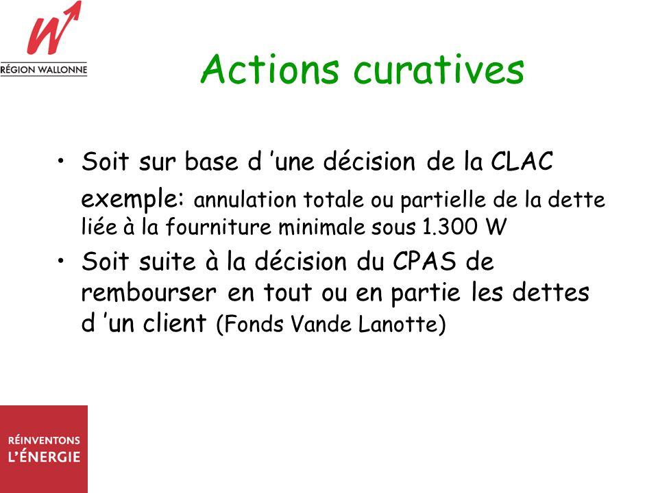 Actions curatives Soit sur base d une décision de la CLAC exemple: annulation totale ou partielle de la dette liée à la fourniture minimale sous 1.300