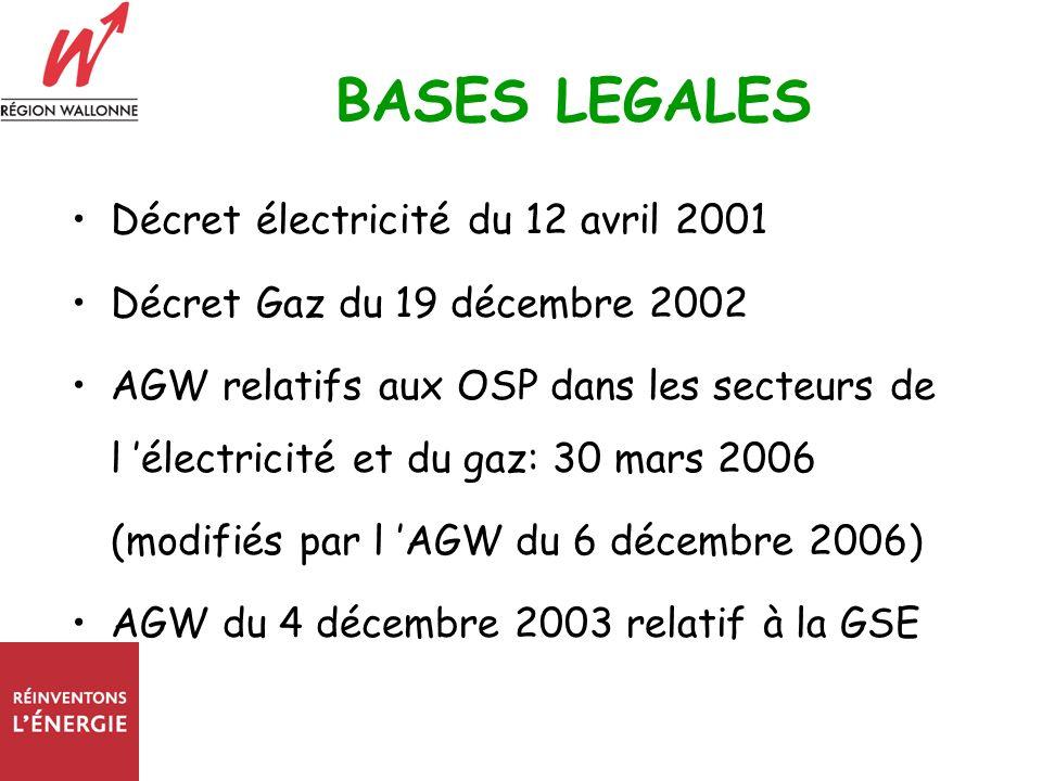 BASES LEGALES Décret électricité du 12 avril 2001 Décret Gaz du 19 décembre 2002 AGW relatifs aux OSP dans les secteurs de l électricité et du gaz: 30 mars 2006 (modifiés par l AGW du 6 décembre 2006) AGW du 4 décembre 2003 relatif à la GSE