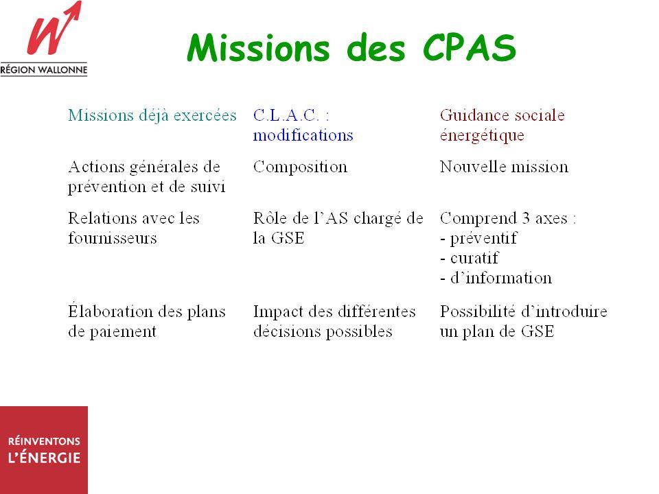 Missions des CPAS
