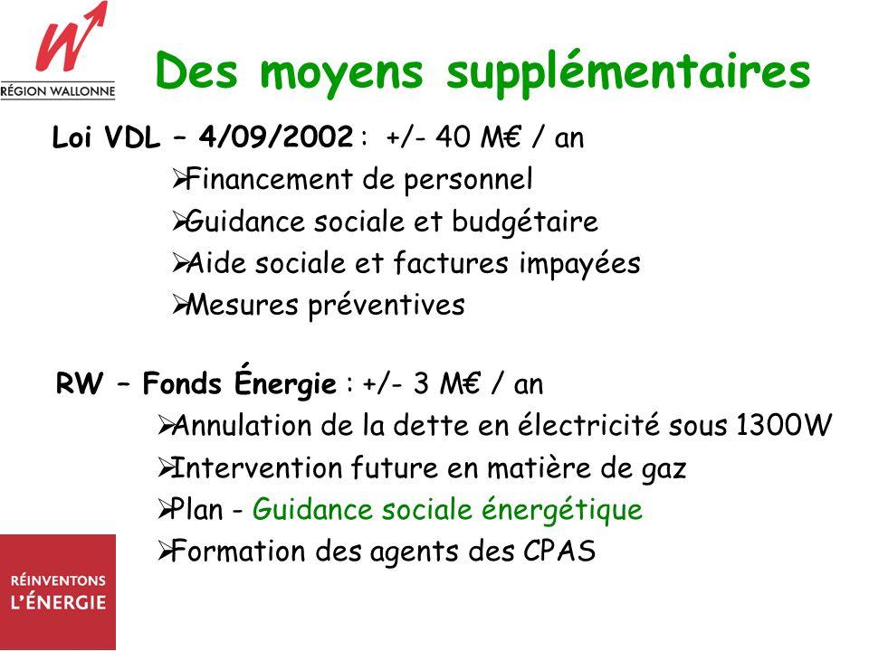 RW – Fonds Énergie : +/- 3 M / an Annulation de la dette en électricité sous 1300W Intervention future en matière de gaz Plan - Guidance sociale énerg