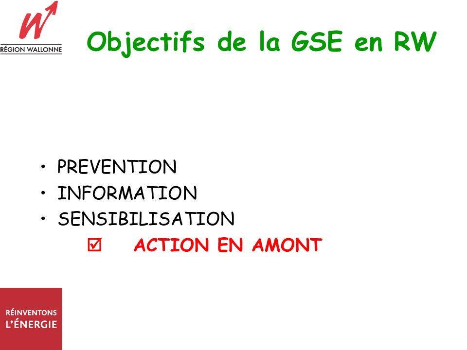 Objectifs de la GSE en RW PREVENTION INFORMATION SENSIBILISATION ACTION EN AMONT