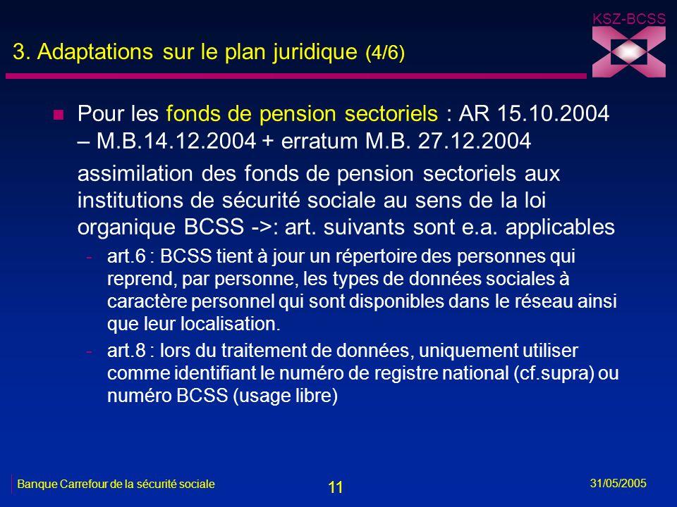 11 KSZ-BCSS 31/05/2005 Banque Carrefour de la sécurité sociale 3. Adaptations sur le plan juridique (4/6) n Pour les fonds de pension sectoriels : AR