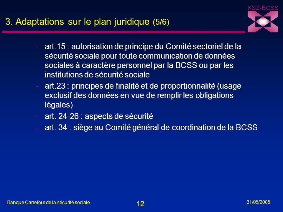 12 KSZ-BCSS 31/05/2005 Banque Carrefour de la sécurité sociale 3. Adaptations sur le plan juridique (5/6) -art.15 : autorisation de principe du Comité