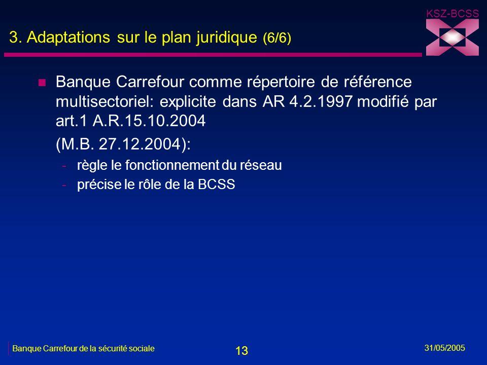 13 KSZ-BCSS 31/05/2005 Banque Carrefour de la sécurité sociale 3. Adaptations sur le plan juridique (6/6) n Banque Carrefour comme répertoire de référ