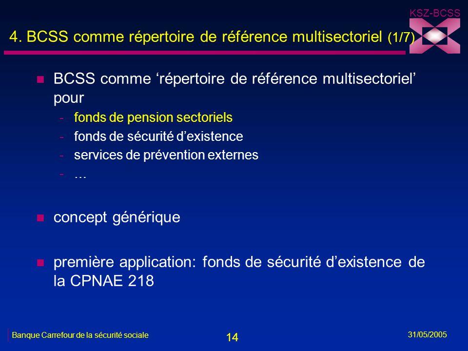 14 KSZ-BCSS 31/05/2005 Banque Carrefour de la sécurité sociale 4. BCSS comme répertoire de référence multisectoriel (1/7) n BCSS comme répertoire de r