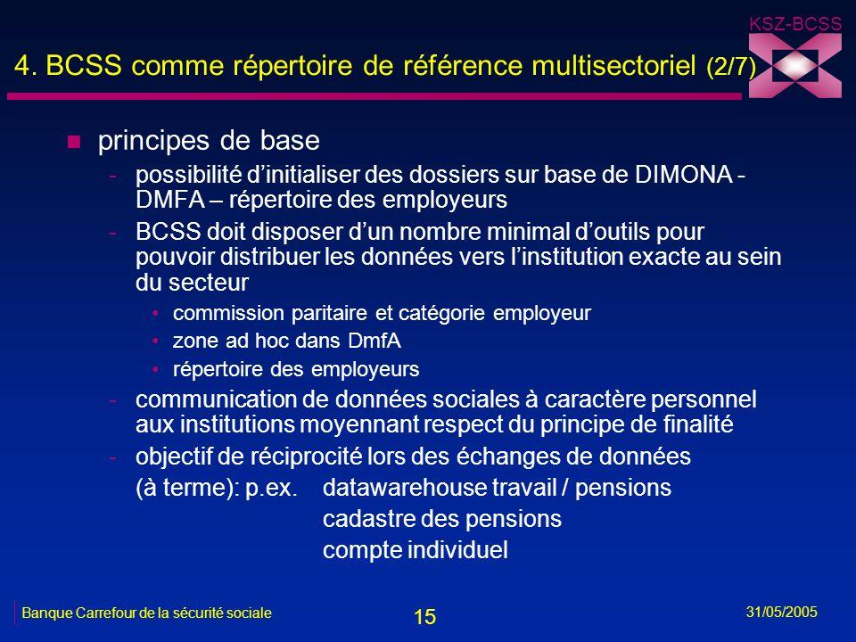 15 KSZ-BCSS 31/05/2005 Banque Carrefour de la sécurité sociale 4. BCSS comme répertoire de référence multisectoriel (2/7) n principes de base -possibi