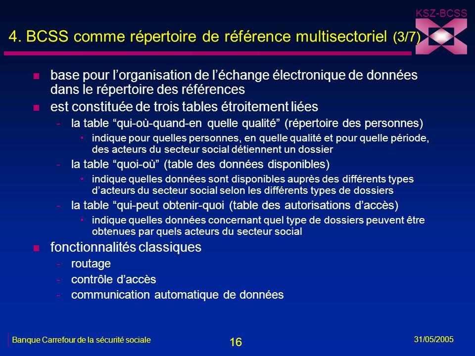16 KSZ-BCSS 31/05/2005 Banque Carrefour de la sécurité sociale 4. BCSS comme répertoire de référence multisectoriel (3/7) n base pour lorganisation de