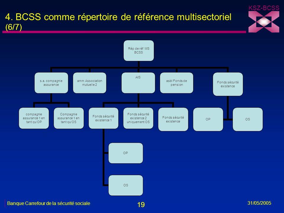 19 KSZ-BCSS 31/05/2005 Banque Carrefour de la sécurité sociale 4. BCSS comme répertoire de référence multisectoriel (6/7) Rép de réf MS BCSS s.a. comp