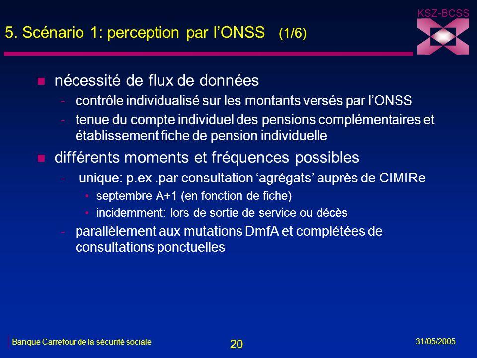 20 KSZ-BCSS 31/05/2005 Banque Carrefour de la sécurité sociale 5. Scénario 1: perception par lONSS (1/6) n nécessité de flux de données -contrôle indi