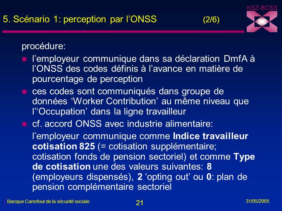 21 KSZ-BCSS 31/05/2005 Banque Carrefour de la sécurité sociale 5. Scénario 1: perception par lONSS (2/6) procédure: n lemployeur communique dans sa dé