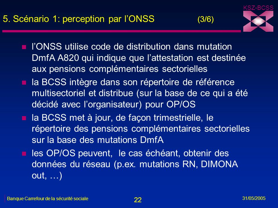 22 KSZ-BCSS 31/05/2005 Banque Carrefour de la sécurité sociale 5. Scénario 1: perception par lONSS (3/6) n lONSS utilise code de distribution dans mut