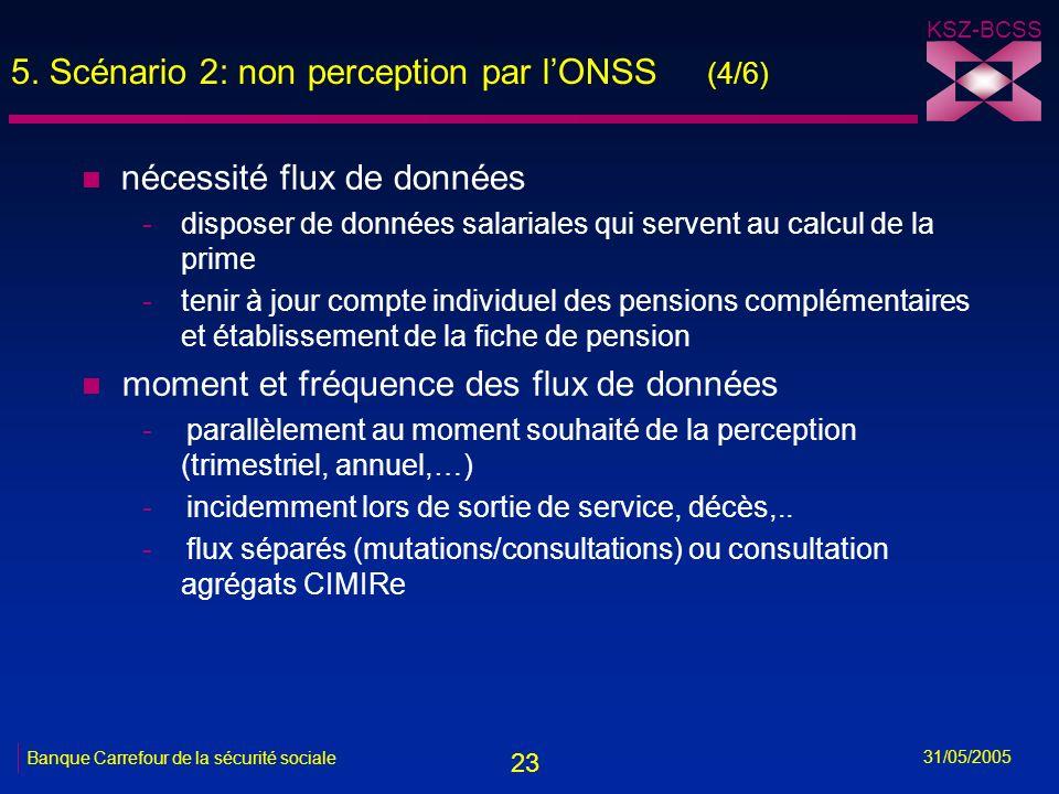 23 KSZ-BCSS 31/05/2005 Banque Carrefour de la sécurité sociale 5. Scénario 2: non perception par lONSS (4/6) n nécessité flux de données -disposer de