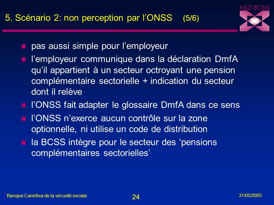 24 KSZ-BCSS 31/05/2005 Banque Carrefour de la sécurité sociale 5. Scénario 2: non perception par lONSS (5/6) n pas aussi simple pour lemployeur n lemp