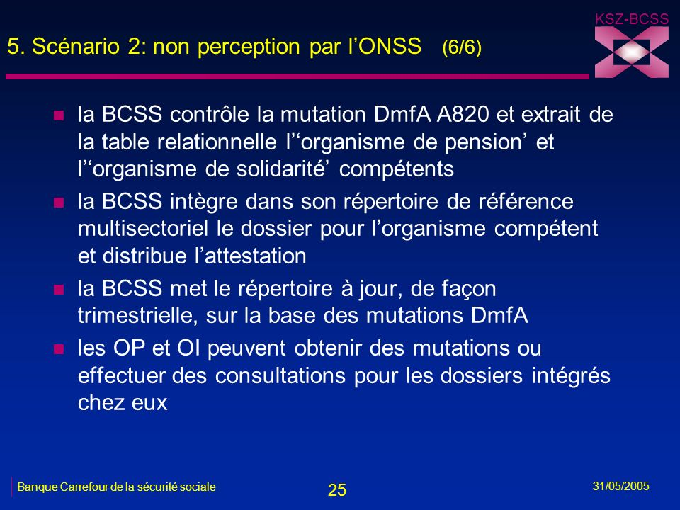 25 KSZ-BCSS 31/05/2005 Banque Carrefour de la sécurité sociale 5. Scénario 2: non perception par lONSS (6/6) n la BCSS contrôle la mutation DmfA A820