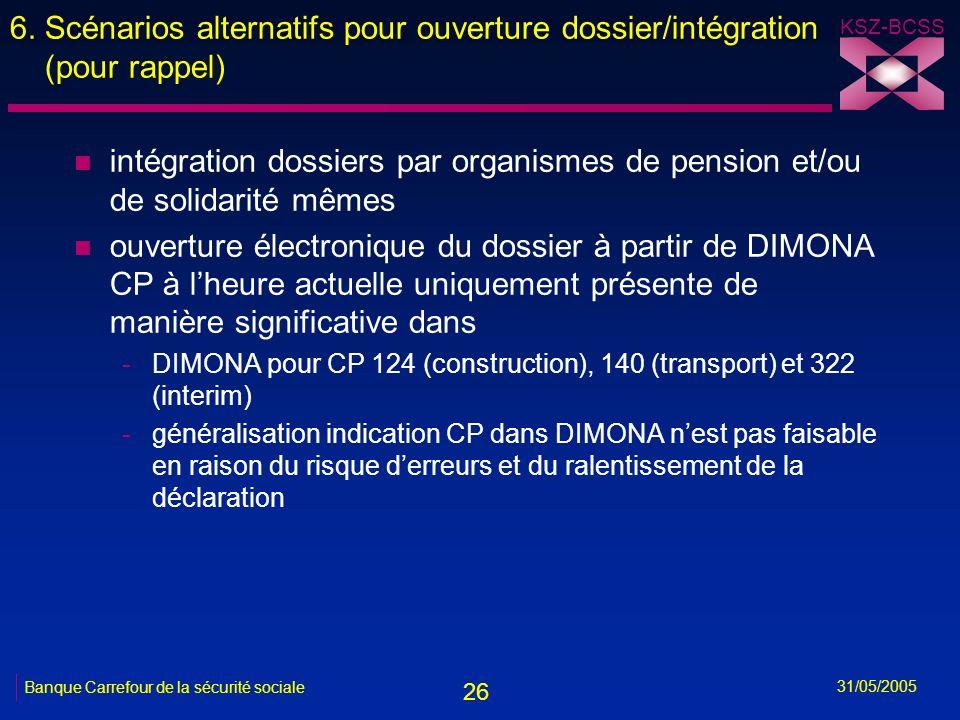 26 KSZ-BCSS 31/05/2005 Banque Carrefour de la sécurité sociale 6. Scénarios alternatifs pour ouverture dossier/intégration (pour rappel) n intégration