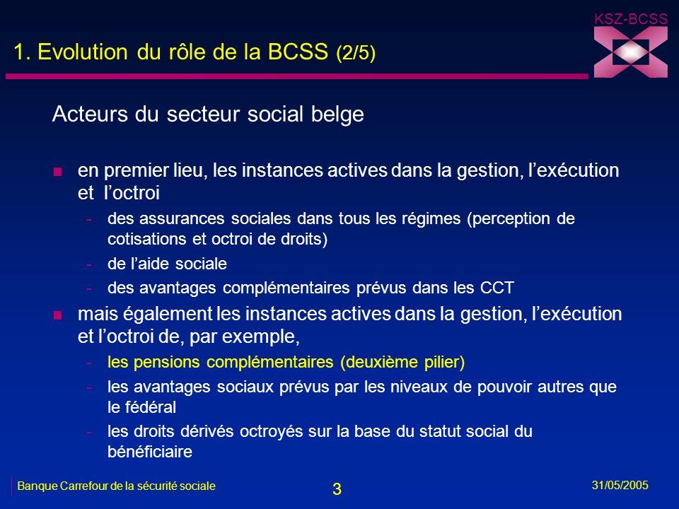3 KSZ-BCSS 31/05/2005 Banque Carrefour de la sécurité sociale 1. Evolution du rôle de la BCSS (2/5) Acteurs du secteur social belge n en premier lieu,