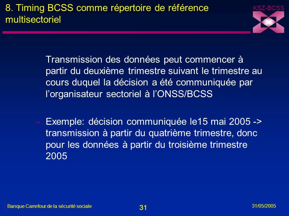 31 KSZ-BCSS 31/05/2005 Banque Carrefour de la sécurité sociale 8. Timing BCSS comme répertoire de référence multisectoriel Transmission des données pe