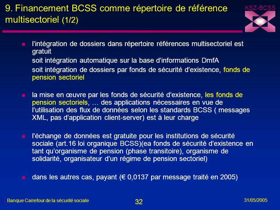 32 KSZ-BCSS 31/05/2005 Banque Carrefour de la sécurité sociale 9. Financement BCSS comme répertoire de référence multisectoriel (1/2) n lintégration d