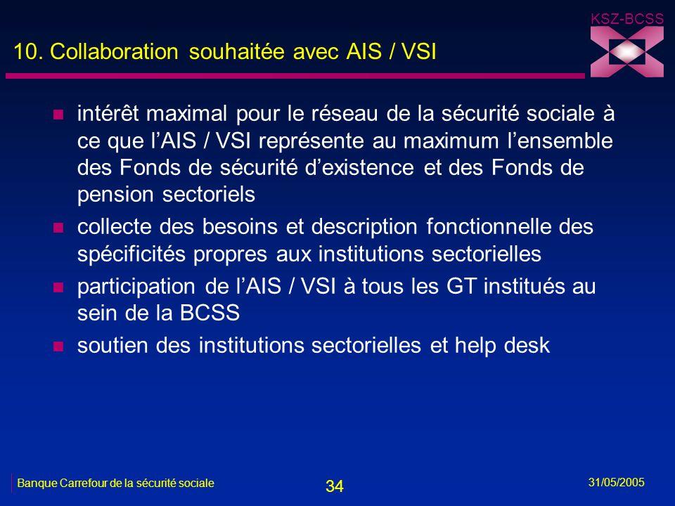 34 KSZ-BCSS 31/05/2005 Banque Carrefour de la sécurité sociale 10. Collaboration souhaitée avec AIS / VSI n intérêt maximal pour le réseau de la sécur