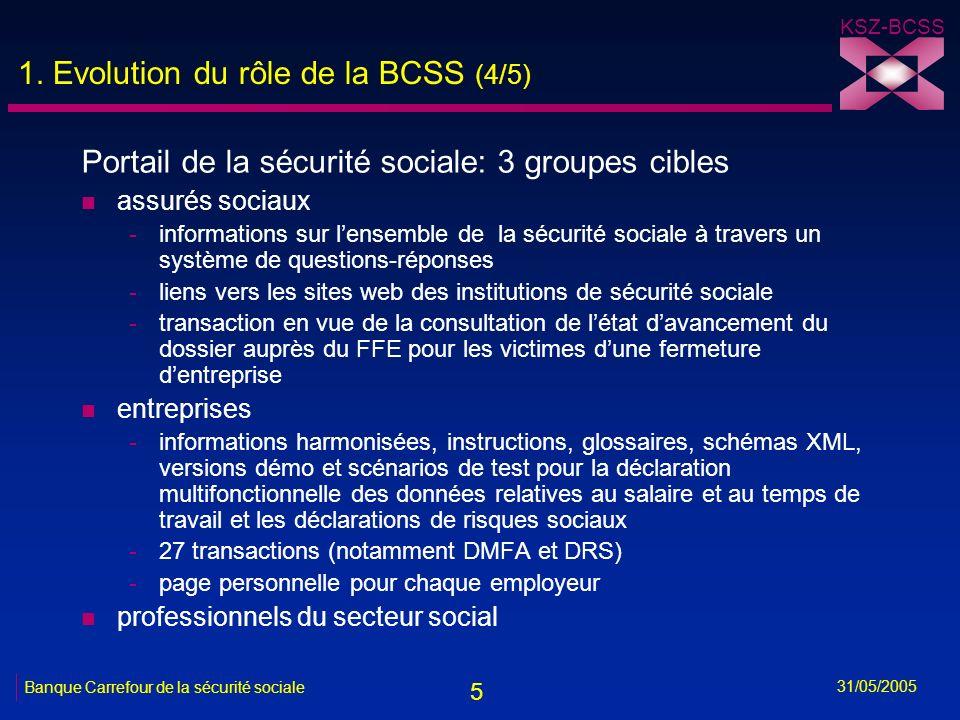 5 KSZ-BCSS 31/05/2005 Banque Carrefour de la sécurité sociale 1. Evolution du rôle de la BCSS (4/5) Portail de la sécurité sociale: 3 groupes cibles n