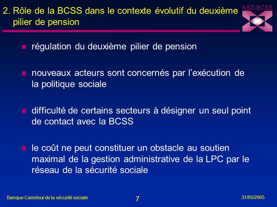 7 KSZ-BCSS 31/05/2005 Banque Carrefour de la sécurité sociale 2. Rôle de la BCSS dans le contexte évolutif du deuxième pilier de pension n régulation