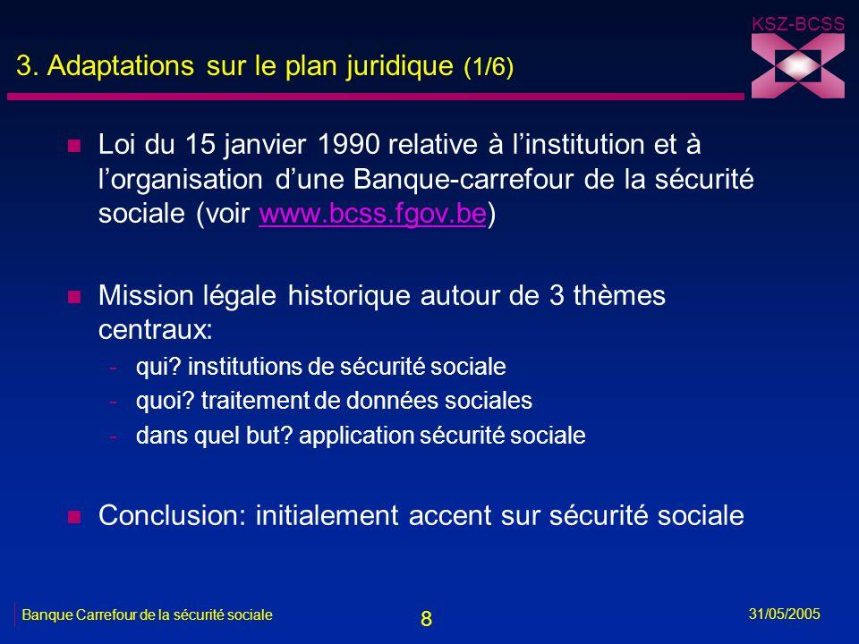 8 KSZ-BCSS 31/05/2005 Banque Carrefour de la sécurité sociale 3. Adaptations sur le plan juridique (1/6) n Loi du 15 janvier 1990 relative à linstitut