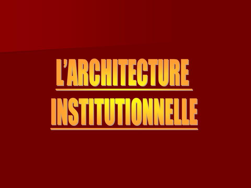 Architecture institutionnelle Niveau régional Niveau national Niveau départemental Pilotage et répartition des financements Programmation des équipements Maison Départementale des Personnes Handicapées C.N.S.A.
