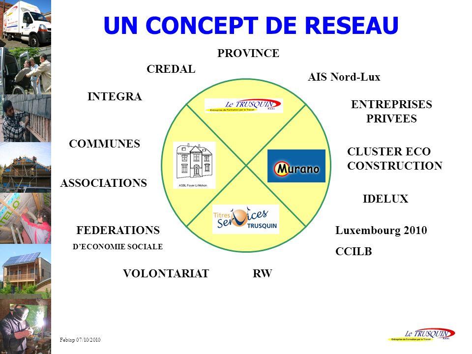 Febisp 07/10/2010 COMMUNES CREDAL PROVINCE AIS Nord-Lux Luxembourg 2010 CCILB IDELUX RW ASSOCIATIONS FEDERATIONS DECONOMIE SOCIALE INTEGRA VOLONTARIAT CLUSTER ECO CONSTRUCTION ENTREPRISES PRIVEES UN CONCEPT DE RESEAU