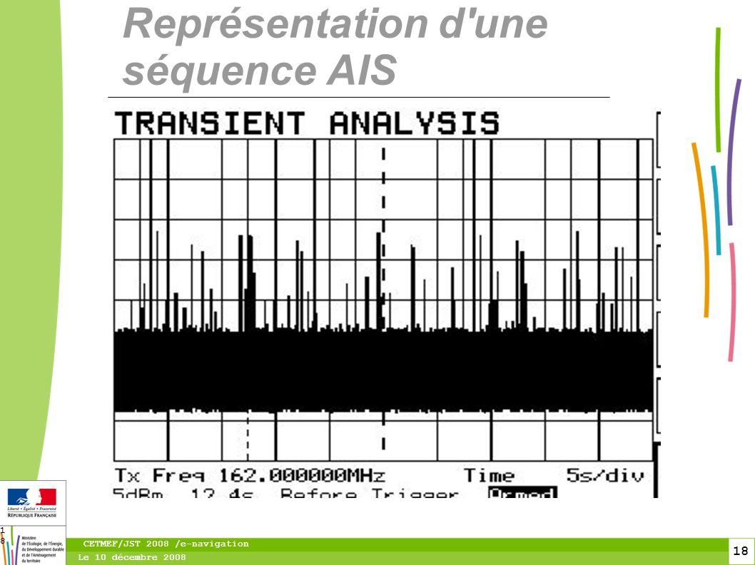 19 Le 10 décembre 2008 CETMEF/JST 2008 /e-navigation 19 Exemple de transpondeur RATDMA