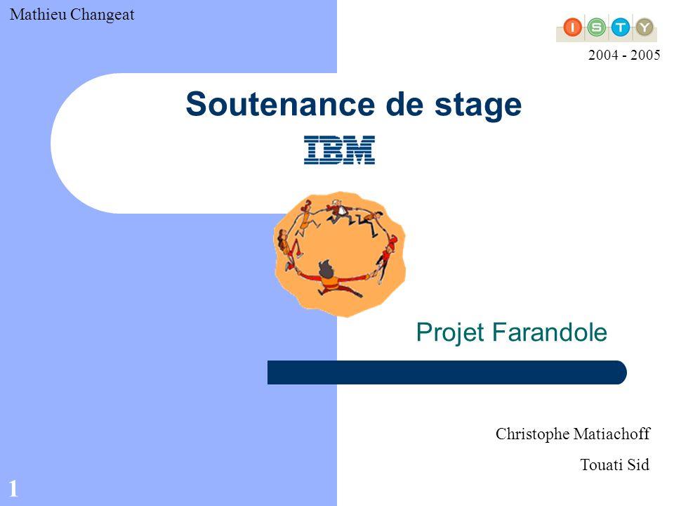 1 Soutenance de stage Projet Farandole Christophe Matiachoff Touati Sid Mathieu Changeat 2004 - 2005