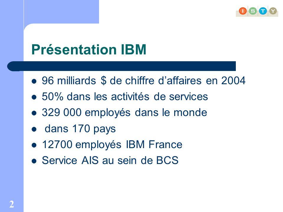 2 Présentation IBM 96 milliards $ de chiffre daffaires en 2004 50% dans les activités de services 329 000 employés dans le monde dans 170 pays 12700 employés IBM France Service AIS au sein de BCS