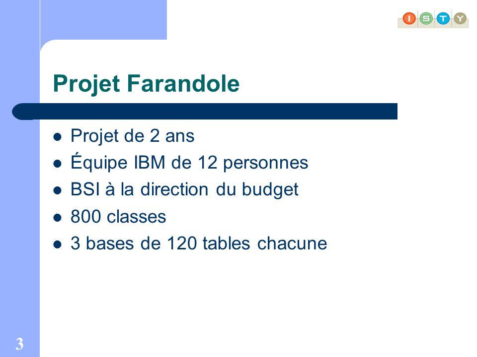 3 Projet Farandole Projet de 2 ans Équipe IBM de 12 personnes BSI à la direction du budget 800 classes 3 bases de 120 tables chacune