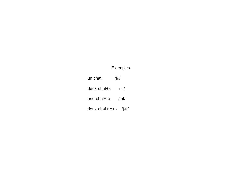 Exemples: un chat / ʃɑ / deux chat+s / ʃɑ / une chat+te / ʃɑ t/ deux chat+te+s / ʃɑ t/