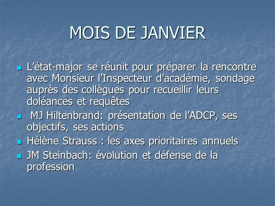 MOIS DE FEVRIER Audience auprès de M.Biteau et Ladaique: Audience auprès de M.