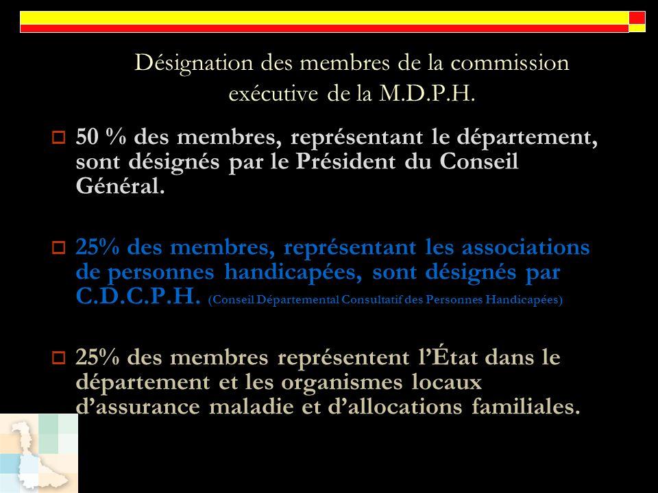 Désignation des membres de la commission exécutive de la M.D.P.H. 50 % des membres, représentant le département, sont désignés par le Président du Con