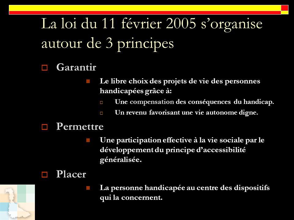 La loi du 11 février 2005 sorganise autour de 3 principes Garantir Le libre choix des projets de vie des personnes handicapées grâce à: Une compensati