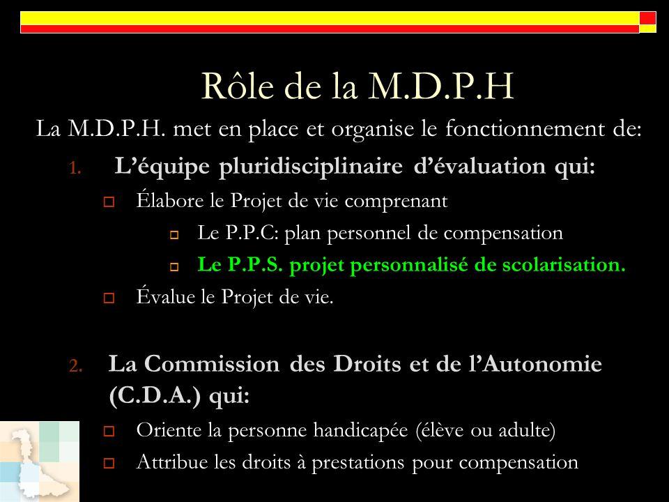 Rôle de la M.D.P.H La M.D.P.H. met en place et organise le fonctionnement de: 1. Léquipe pluridisciplinaire dévaluation qui: Élabore le Projet de vie