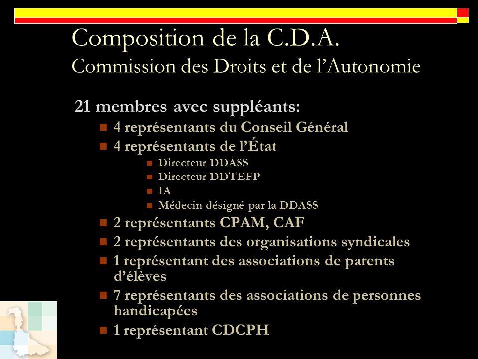 Composition de la C.D.A. Commission des Droits et de lAutonomie 21 membres avec suppléants: 4 représentants du Conseil Général 4 représentants de lÉta