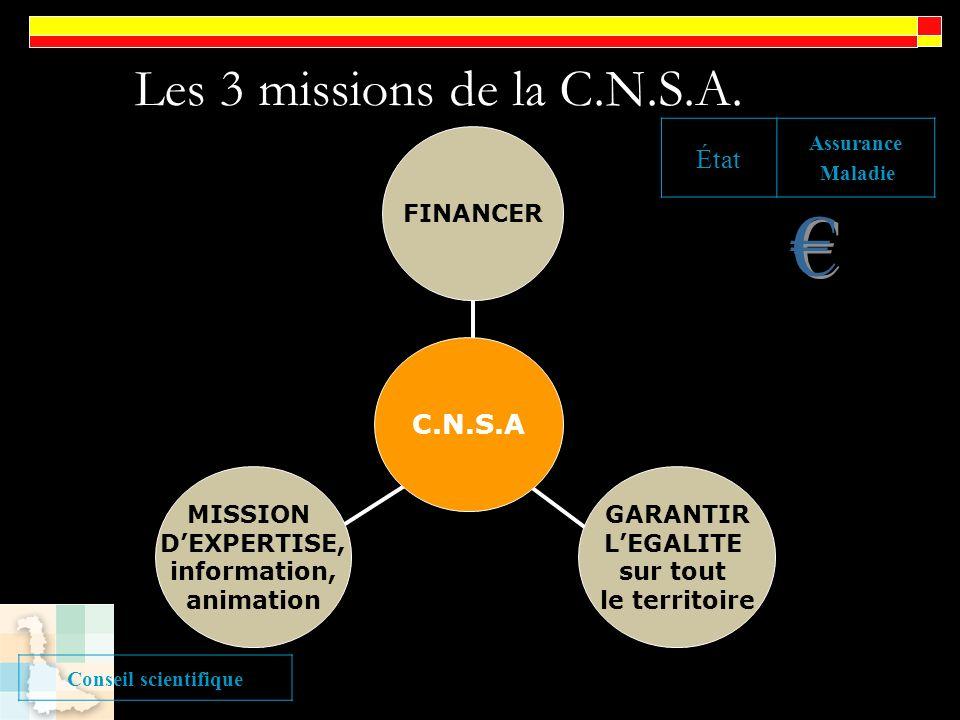 Les 3 missions de la C.N.S.A. C.N.S.A FINANCER MISSION DEXPERTISE, information, animation GARANTIR LEGALITE sur tout le territoire État Assurance Mala