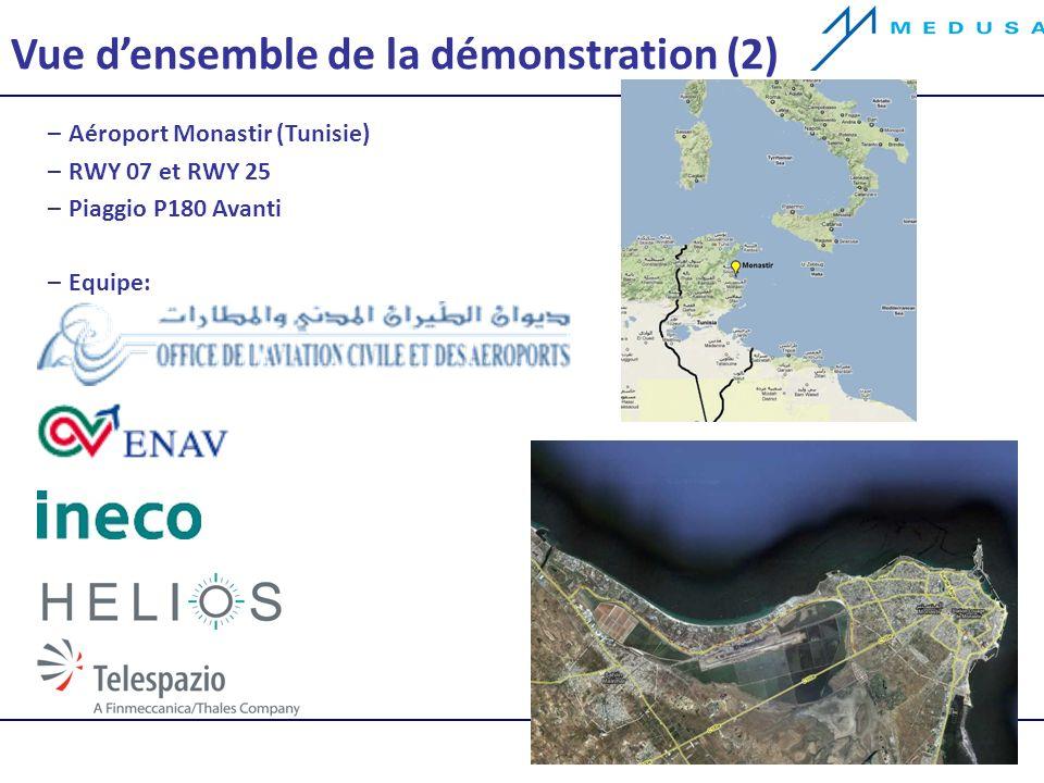 Vue densemble de la démonstration (2) –Aéroport Monastir (Tunisie) –RWY 07 et RWY 25 –Piaggio P180 Avanti –Equipe: