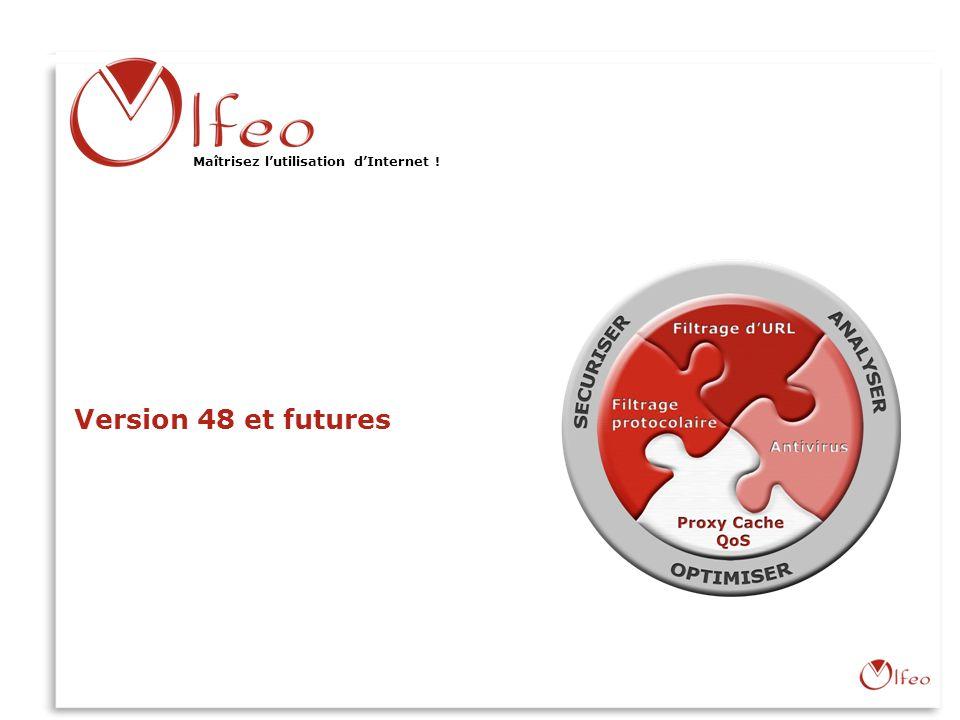 Olfeo : Maîtriser lutilisation dInternet ! www.olfeo.com Olfeo : Maîtriser lutilisation dInternet ! Version 48 et futures Maîtrisez lutilisation dInte