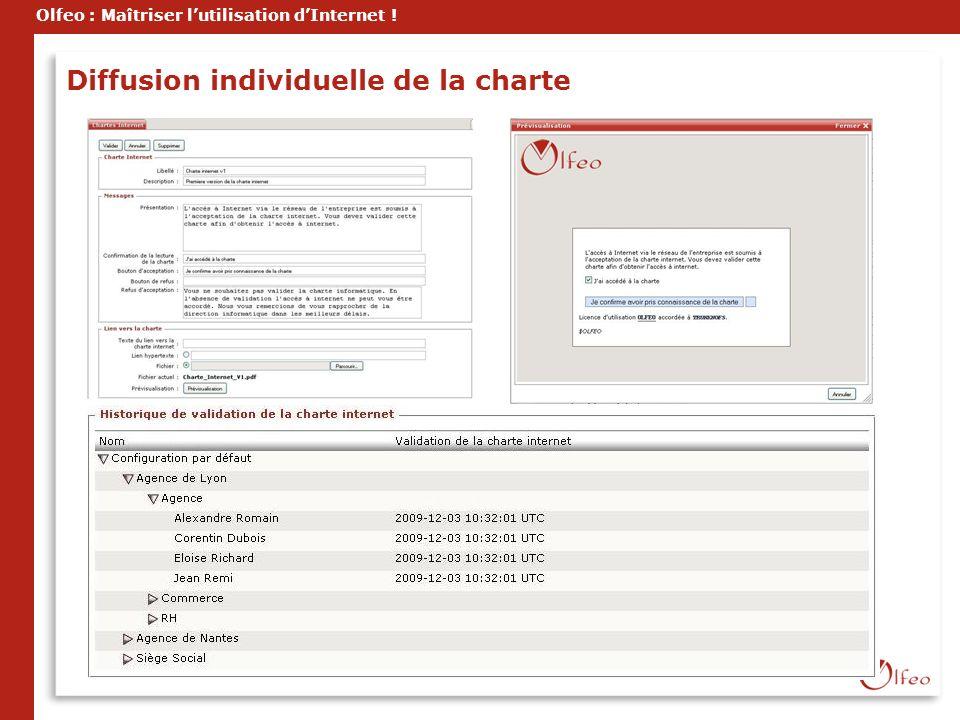 Olfeo : Maîtriser lutilisation dInternet ! Diffusion individuelle de la charte