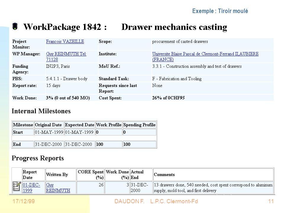17/12/99DAUDON F. L.P.C. Clermont-Fd11 Exemple : Tiroir moulé