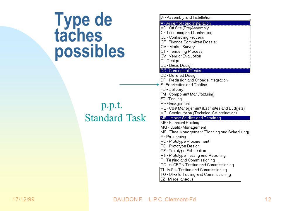 17/12/99DAUDON F. L.P.C. Clermont-Fd12 Type de taches possibles p.p.t. Standard Task