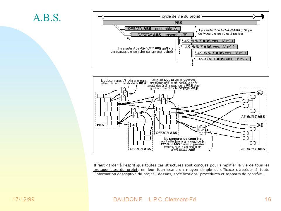 17/12/99DAUDON F. L.P.C. Clermont-Fd16 A.B.S.