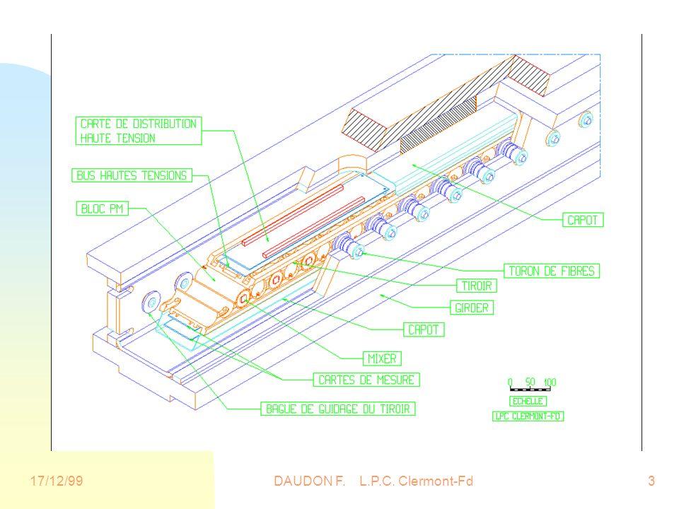 17/12/99DAUDON F. L.P.C. Clermont-Fd3