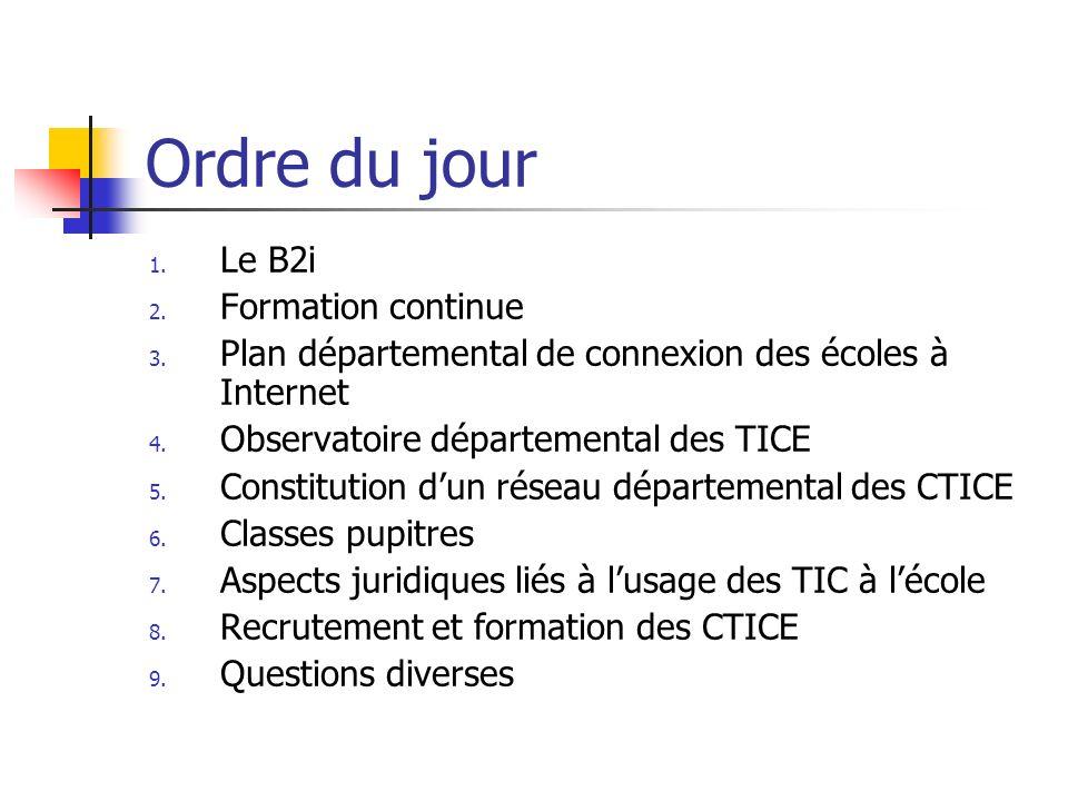 Le B2i Brevet Informatique et Internet Politique éducative Stratégie de développement des TIC à lécole Information Formation Le rôle des CTICE par rapport au B2i