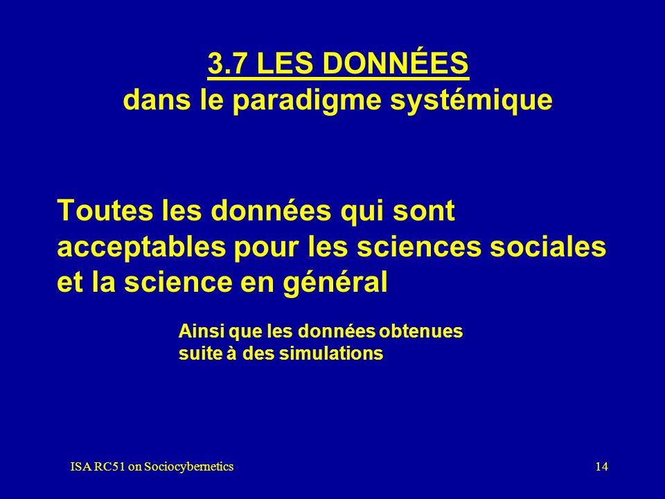 ISA RC51 on Sociocybernetics13 3.6 LE PARADIGME EN TANT QUEXEMPLE COMMUN dans le paradigme systémique -Le Système : un ensemble déléments associés et