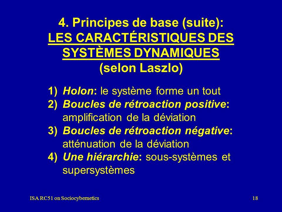 ISA RC51 on Sociocybernetics17 4. Principes de base (suite): LA CONSTRUCTION ONTOLOGIQUE 1) Evénement 2) Processus 3) Structure (variables « lentes »)
